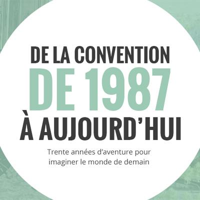 De la convention de 1987 à aujourd'hui