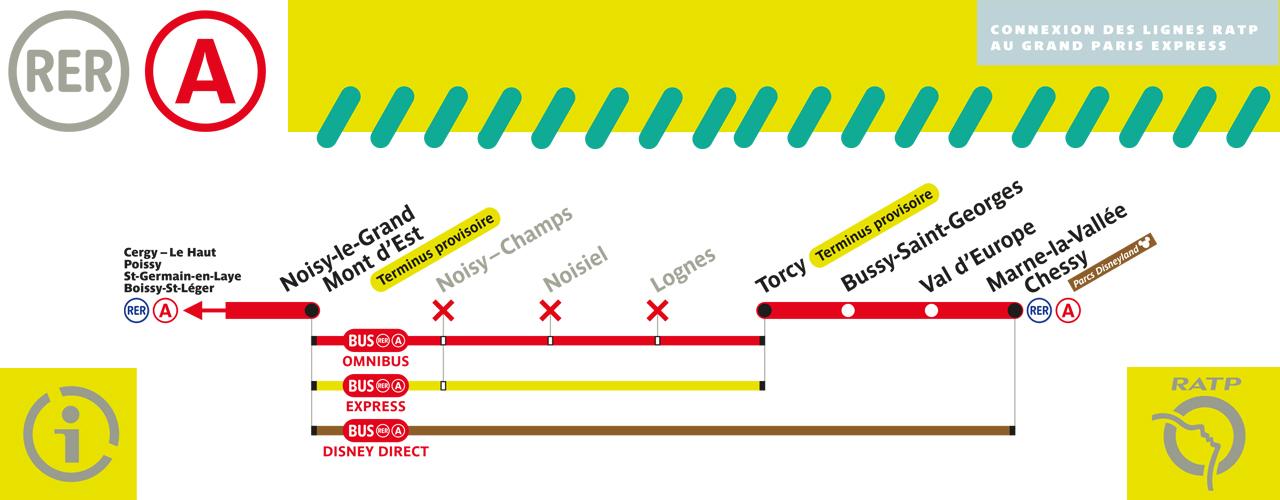 Fermeture du RER A entre les stations Noisy-le-Grand – Mont d'Est et Torcy